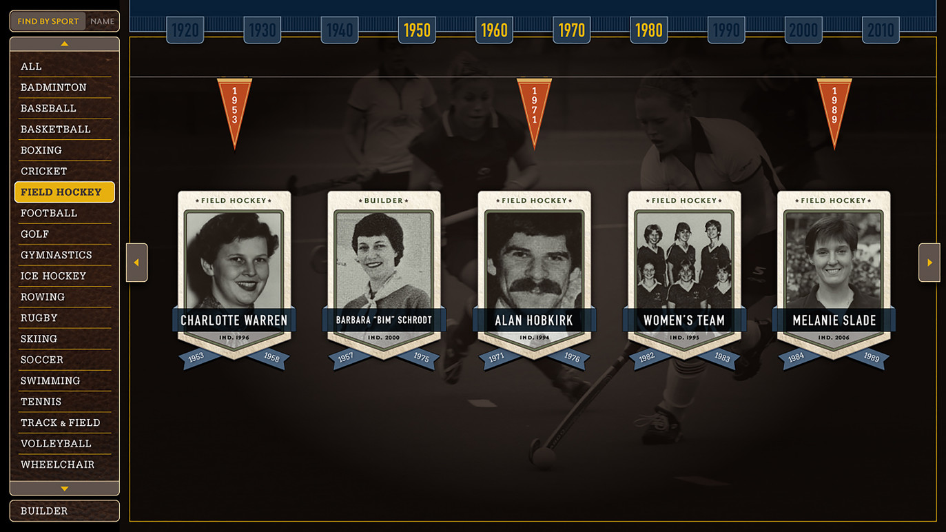 Field hockey timeline.