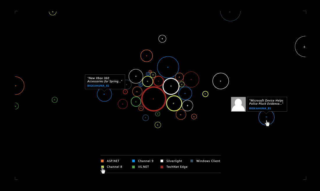 Visualization screen.