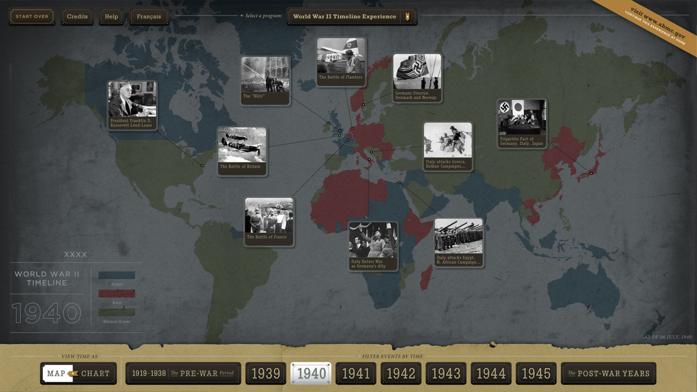 The main map interface illustrates that battles and campaigns were occurring on a global level.