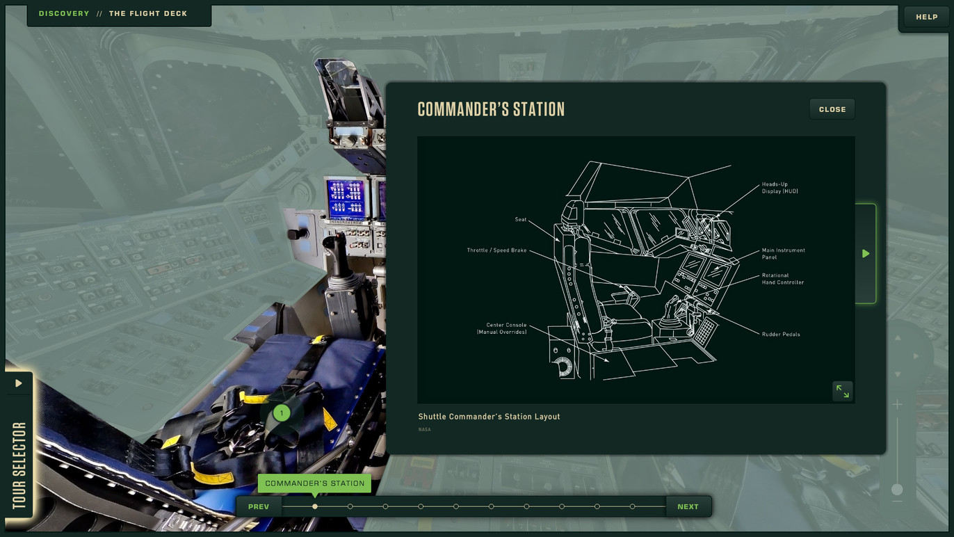Diagram showing the different components of the Commander's Station.